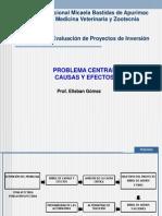 Clase03_Problema Central, Causas y Efectos