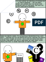 Creative Commons Spectrum of Rights Presentation