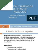 Gestión y diseño de un plan de negocios