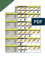 Catalogo de Elementos de Corte