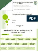 Contitucion Peru