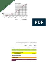 Cash Flow Curve