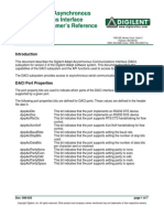 DACI Programmer's Reference Manual