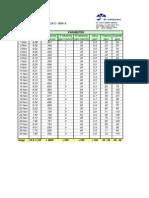 Data Boiler SRU -Nov-10