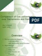 Comparison of Gas Concentration