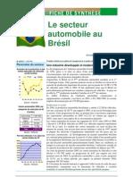 Le secteur automobile au Brésil