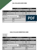Checklist CSMS