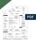 UML Notation Uebersicht OO Glossar 1.4