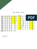 Standings Math17 100-215