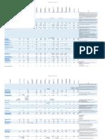 The Reddin Survey of University Tuition Fees2013-14