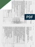 OSCE Mark Schemes 8-14
