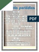 PACERIZU-PUBLICACIONES TABLA PERIODICA