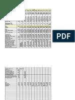 Copy of Detailedanalysisv8.0supreme