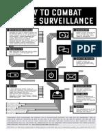 How to combat online surveillance