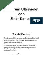 Spektrum Ultraviolet