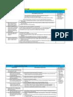 Beginning Nurse's Role on Client Care.pdf