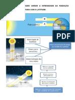 Variação Temperatura com a latitude