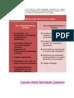 El Curriculo Como Dispositivo de Cambio.