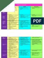 Matriz de Valoracion Proyecto Lectura