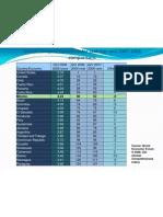 Ranking Competitividad