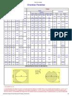 Tabela de chavetas.pdf