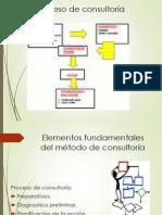 Proceso_consultoría.ppt