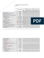 Programacion de Metas Fisicas 2013