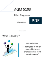 Introduction to Pillar Diagrams