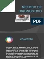 Metodo de Diagnostico Emp