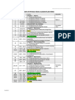 Summary of Physics Yearly Lesson Plan Form 52014