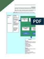 Caracterización - Fiscalización posterior de los procedimientos administrativos - Final