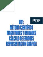 Ud1- Metodo Cientifico- 3eso - Fyq