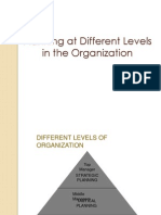 1Management Grpup 3 - Planning at Diff. Levels in the Org.