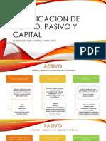 Clasificacion de Activo, Pasivo y Capital