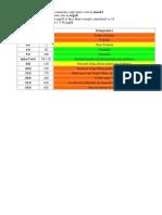Standardul International de Masurare a Glicemiei Este in Mmol