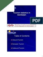 Azerbaijan Inbound