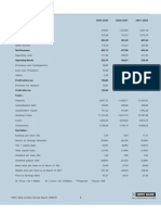 HDFC Bank Annual Report 0809 I