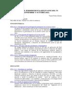 Resumen de Jurisprudencia de Septiembre y Octubre 2012