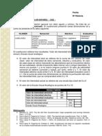 PT6_CuestDolor_CDE
