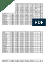b.e 2009 result,MDU RESULT