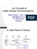 Basic Comcept of GSM