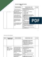 PSV KSSR TAHUN 1.pdf