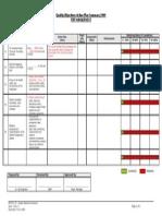 Quality Objectives Summary