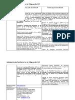APEC Individual Action Plan