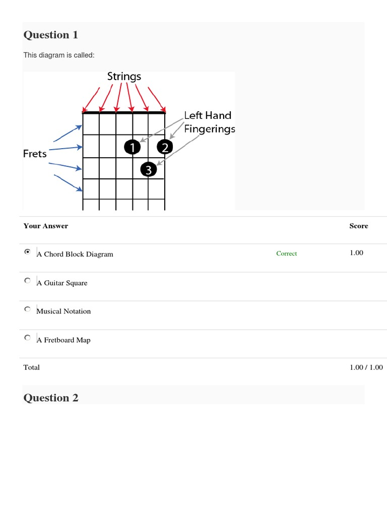 Quiz Chord Block Diagrams And Fretboard Maps