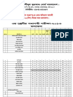 noorani board  Final Result 2013