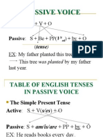 Passive Voice 2012