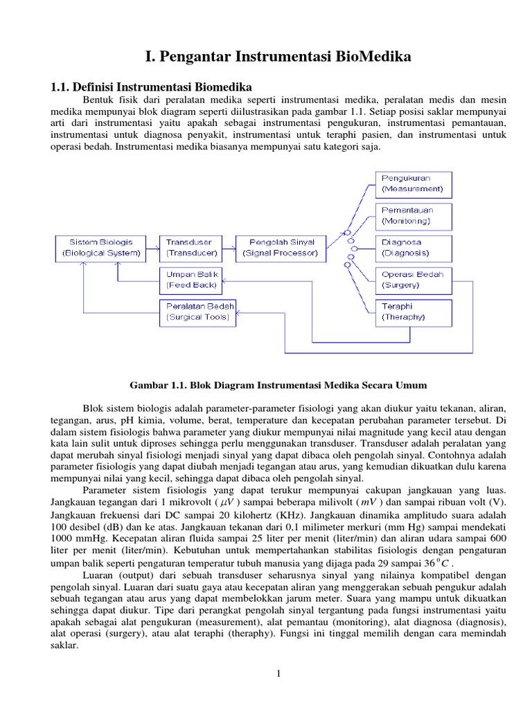 Biomedikabab1 2 3 10 14 Solid State Relay Circuit Diagram Gambar Skema Rangkaian Elektronika