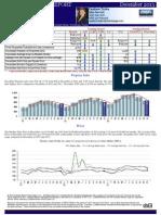 Real Estate Market Report Northwest Indiana, Lake County, December 2013.