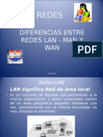 Diferencias Entre Redes LAN, MAN Y WAN Power Point 2003 Resumido